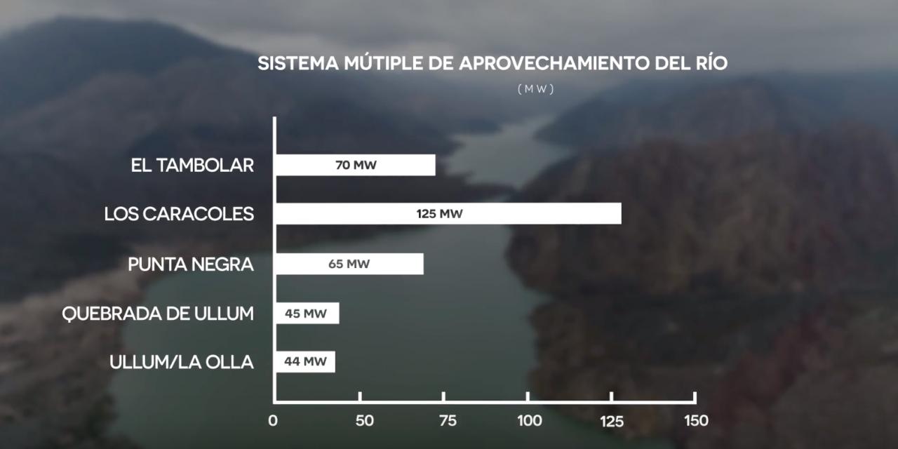 """ASOLMEX sobre los escenarios energéticos en México 2050: """"La energía a partir del viento y del sol puede crecer cinco veces más"""""""