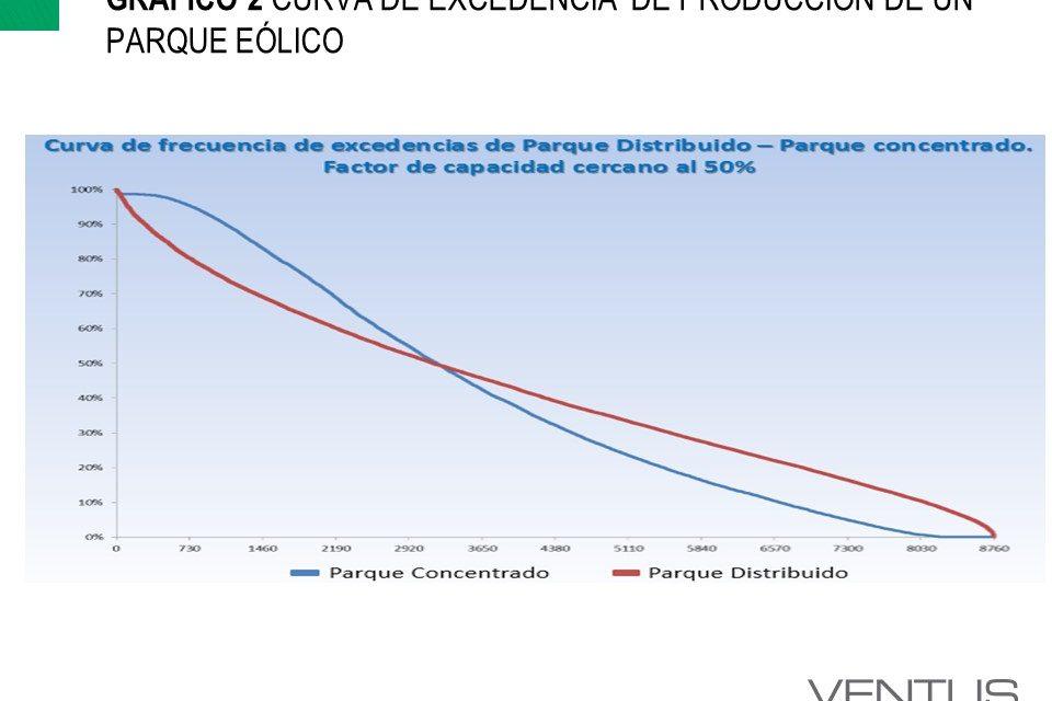 Exclusivo: se presentaron 56 proyectos de energías renovables en la subasta de Colombia