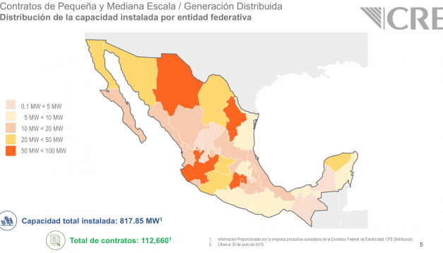 Empresarios celebran aumentar la participación de contenido nacional en el sector energético mexicano