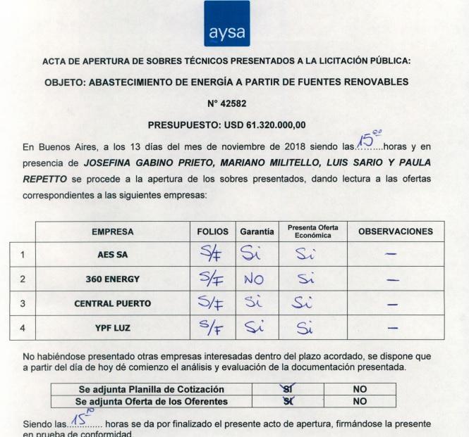 """La Cámara Empresaria de Medio Ambiente presentara el documento """"Políticas Ambientales para la Argentina que se viene"""""""