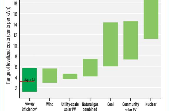 Ahorro mediante renovables: en Mendoza se realizaron dos importantes instalaciones solares fotovoltaicas