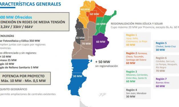 Ocho empresas ofertaron en la licitación del parque solar El Peñon en Catamarca