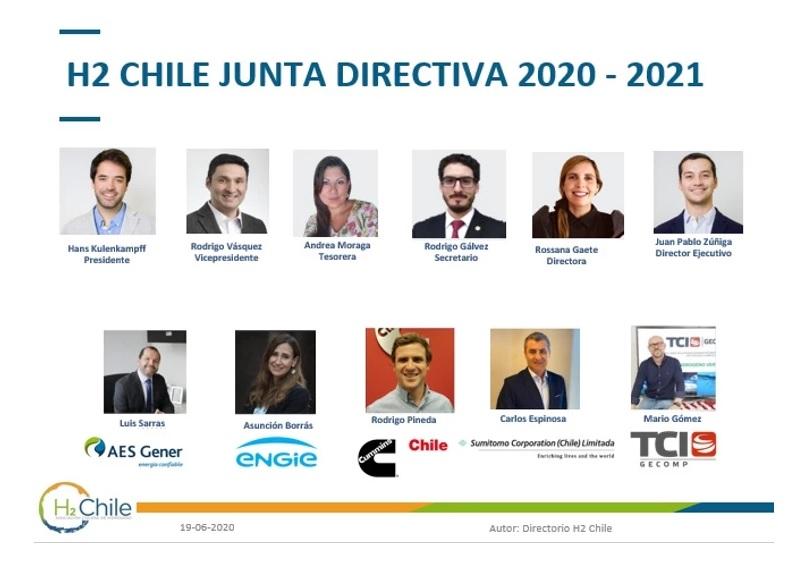 H2 Chile presenta su nuevo Directorio 2020-2021