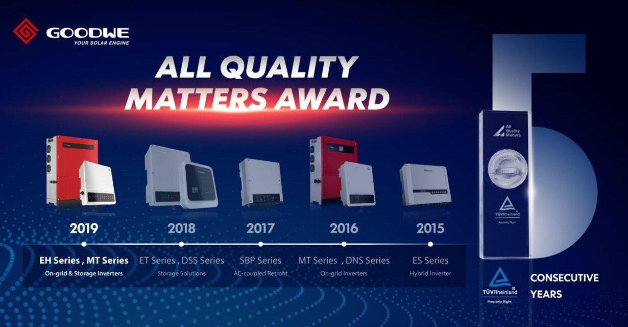 GoodWe gana por quinto año consecutivo el premio TÜV Rheinland «All Quality Matters»