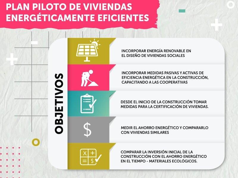 Avanza la construcción de prototipos de viviendas eficientes en Jujuy