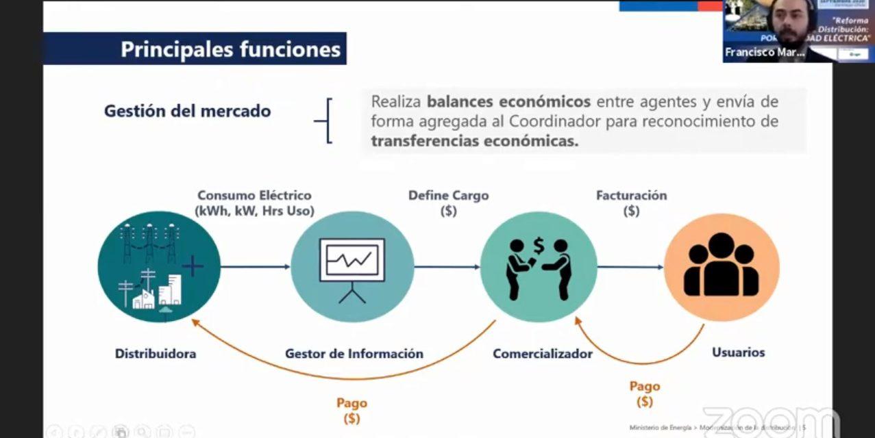 Gestor de la Información: actor fundamental en las ofertas de los comercializadores para los usuarios en Chile