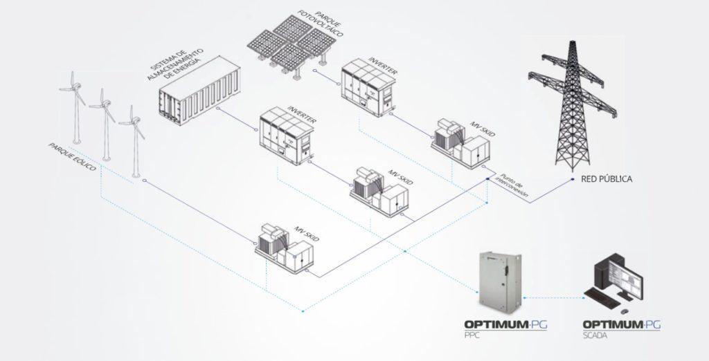 optimum10