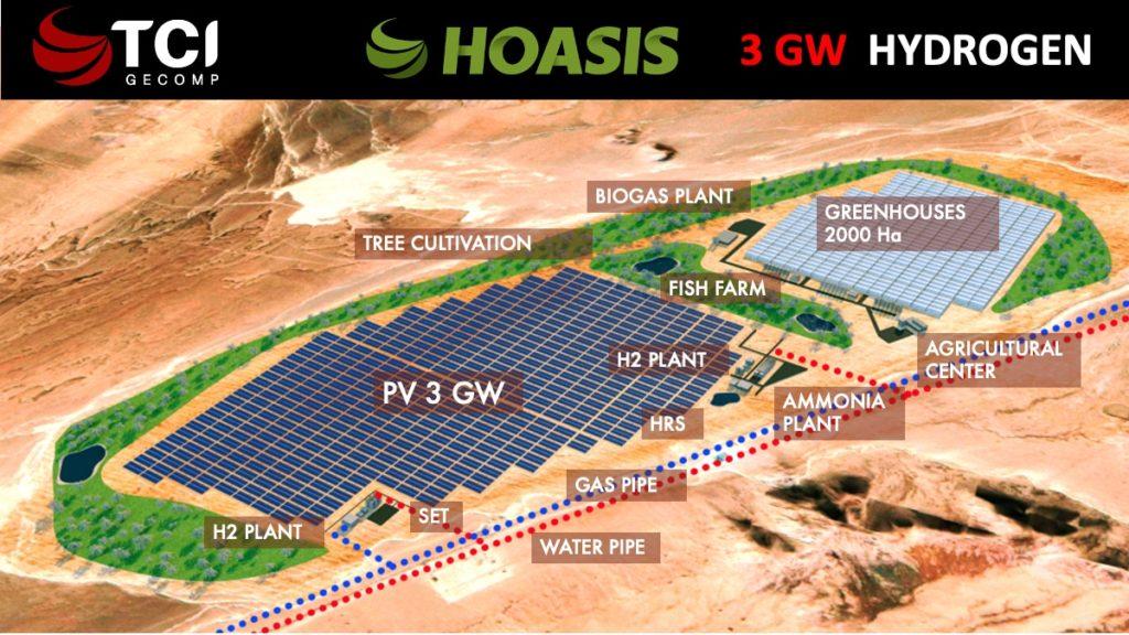 Proyecto HOASIS