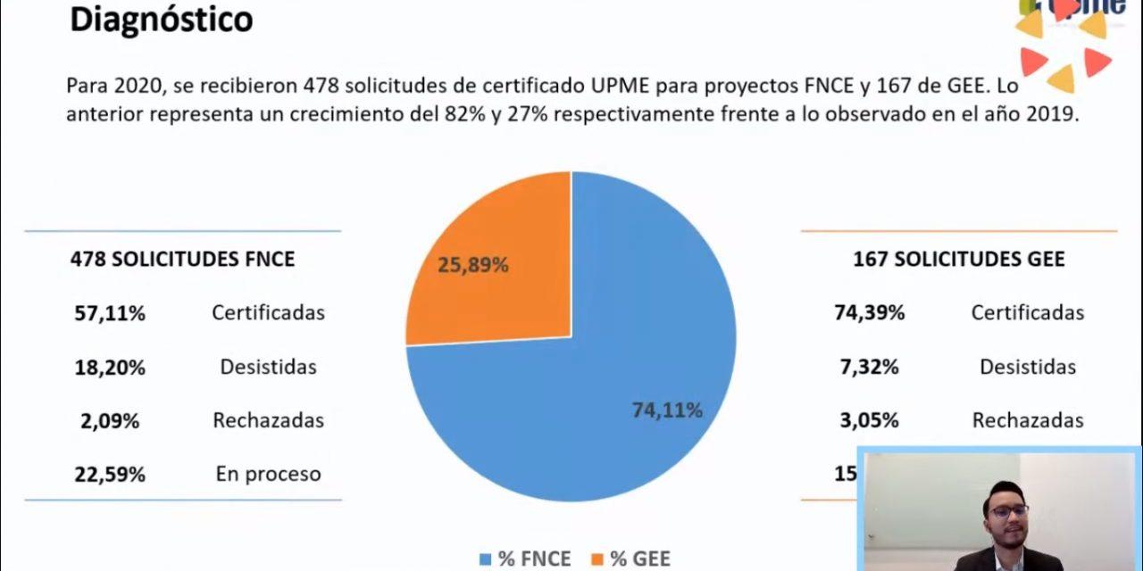 Crece 82% solicitudes de beneficios para renovables: Paso a paso, cómo gestionarlas