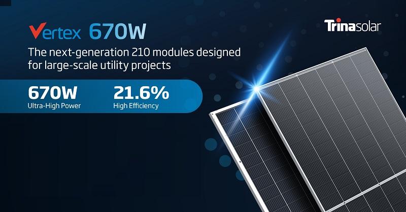 Trina Solar presenta el módulo Vertex de 670 Watts con una eficiencia de hasta 21.6%