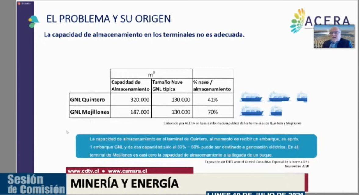ACERA propone que la norma técnica del gas inflexible expire en los próximos cinco años