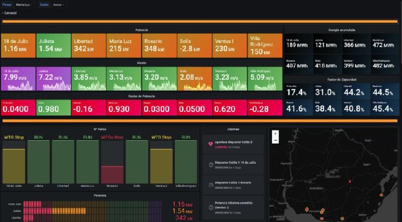 Ventus lanza un sistema SCADA propio para monitorear operación de energías renovables